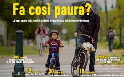 A chi dà fastidio la legge sulla mobilità ciclistica?